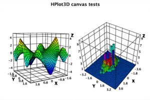 Showing DataMelt interactive histograms in 3D